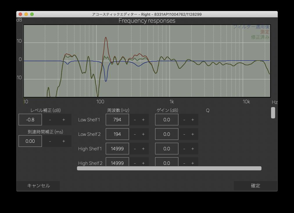 GLMソフトウェアによる右側スピーカーの補正内容