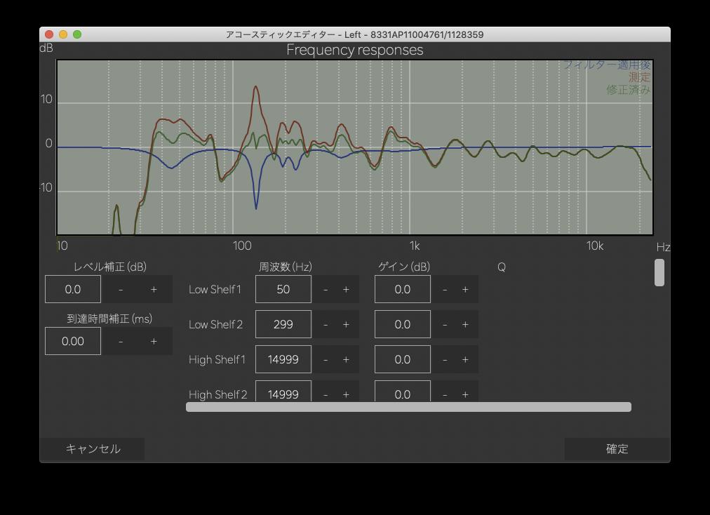 GLMソフトウェアによる左側スピーカーの補正内容